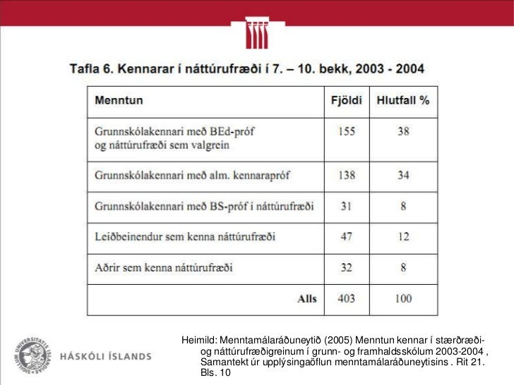 Heimild: Menntamálaráðuneytið (2005) Menntun kennar í stærðræði-    og náttúrufræðigreinum í grunn- og framhaldsskólum 200...