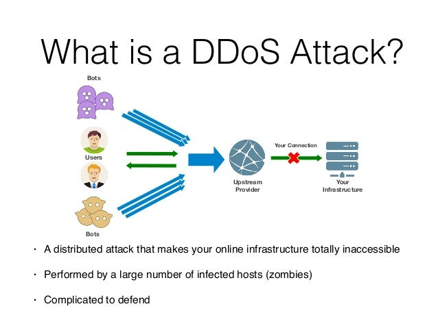 DDoS Mitigation Tools and Techniques