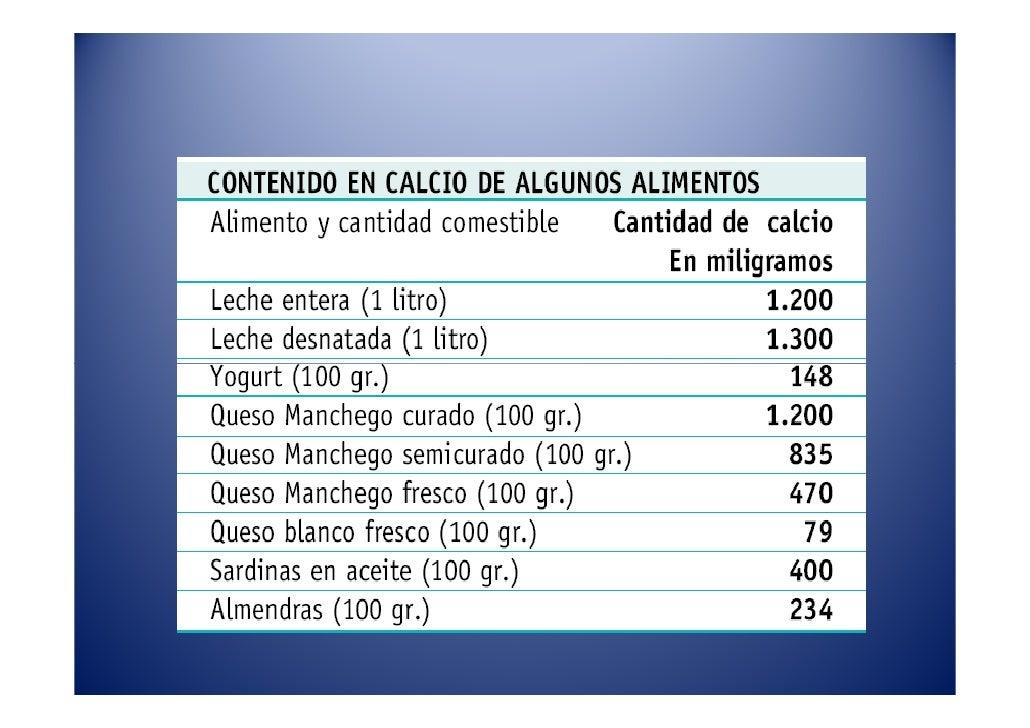 SI QUIERES EVITAR EL EMBARAZO ES  IMPORTANTE UTILIZAR UN MÉTODOANTICONCEPTIVO EFICAZ HASTA UN AÑO    DESPUÉS DEL ÚLTIMO PE...