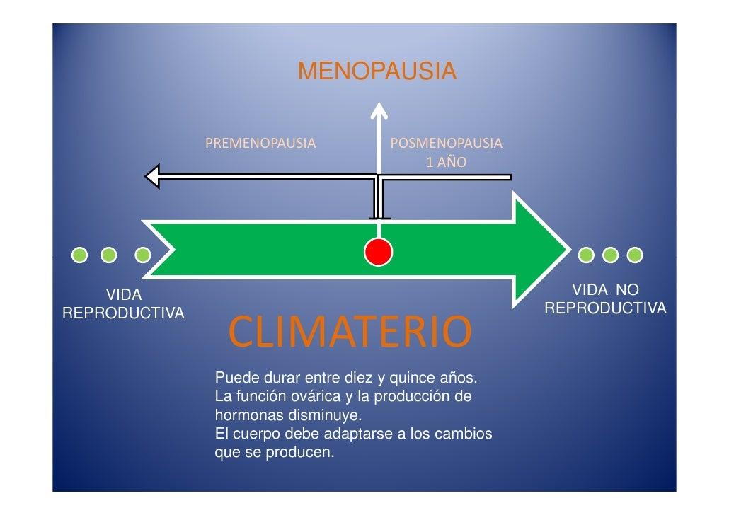 ETAPAREPRODUCTIVAHIPOTÁLAMO-HIPOFISIS-OVARIO       OVULACIÓN -MENSTRUACIÓN  CLIMATERIO                                    ...