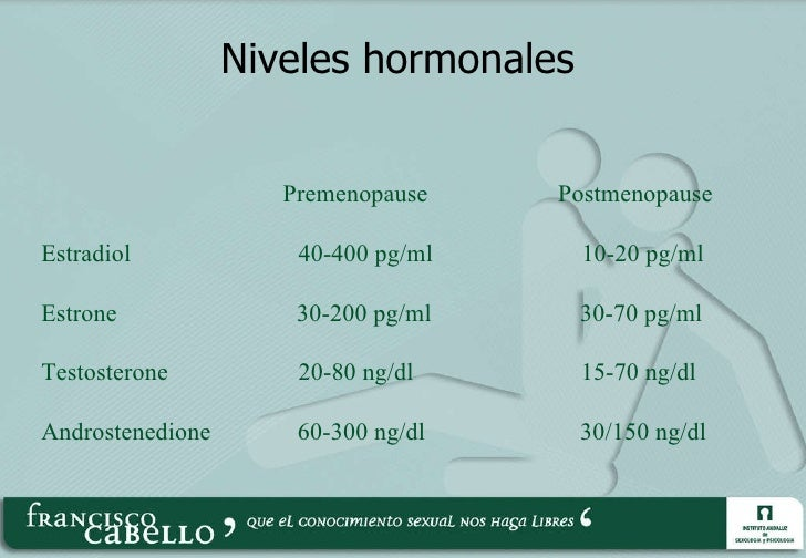 Niveles hormonales  Premenopause  Postmenopause Estradiol  40-400 pg/ml  10-20 pg/ml Estrone  30-200 pg/ml  30-70 pg/ml  T...