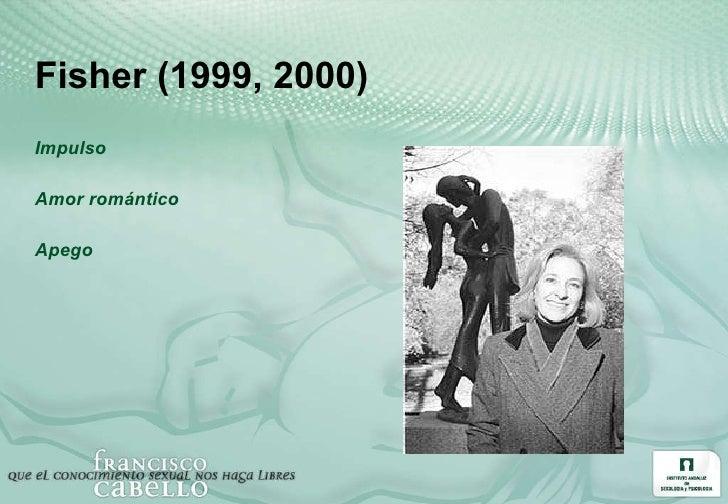 Fisher (1999, 2000) <ul><li>Impulso </li></ul><ul><li>Amor romántico </li></ul><ul><li>Apego </li></ul>