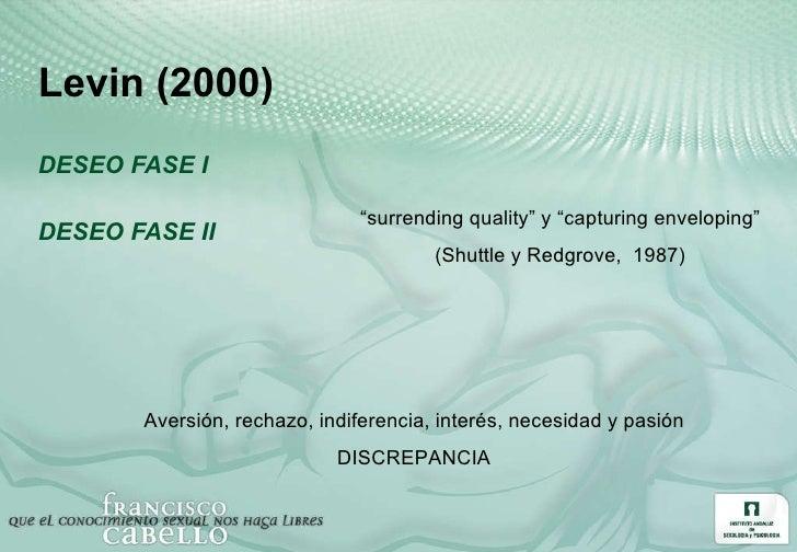 "Levin (2000) <ul><li>DESEO FASE I </li></ul><ul><li>DESEO FASE II </li></ul>"" surrending quality"" y ""capturing enveloping""..."