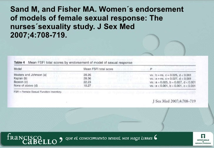 Sand M, and Fisher MA. Women´s endorsement of models of female sexual response: The nurses´sexuality study. J Sex Med 2007...
