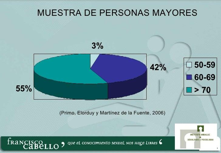 MUESTRA DE PERSONAS MAYORES (Primo, Elorduy y Martínez de la Fuente, 2006)