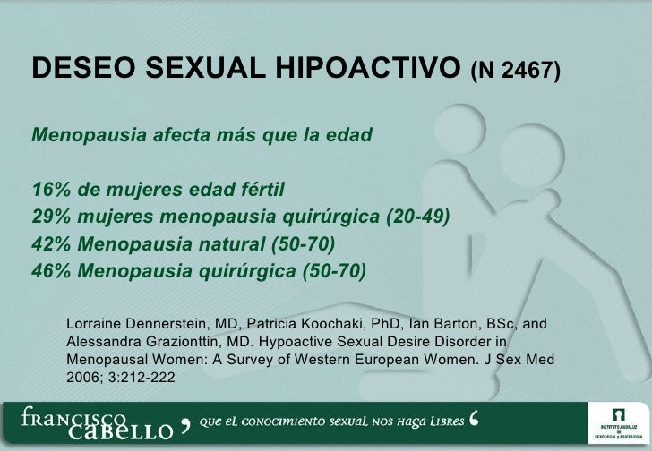 DESEO SEXUAL HIPOACTIVO  (N 2467) <ul><li>Menopausia afecta más que la edad </li></ul><ul><li>16% de mujeres edad fértil <...