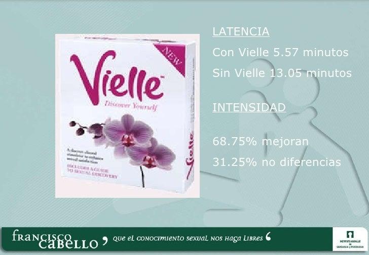 LATENCIA Con Vielle 5.57 minutos  Sin Vielle 13.05 minutos  INTENSIDAD 68.75% mejoran 31.25% no diferencias