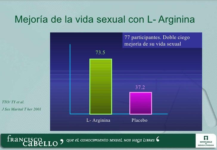 Mejoría de la vida sexual con L- Arginina TTO/ TY et al.  J Sex Marital T her 2001 73.5 37.2 77 participantes. Doble ciego...