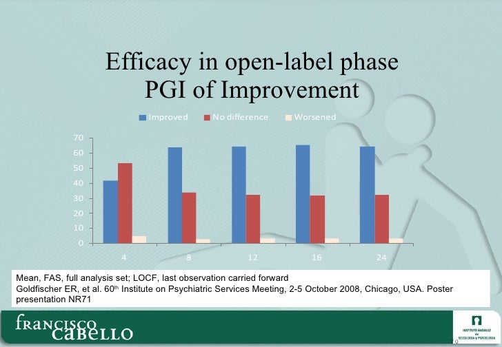 Efficacy in open-label phase PGI of Improvement Mean, FAS, full analysis set; LOCF, last observation carried forward  Gold...