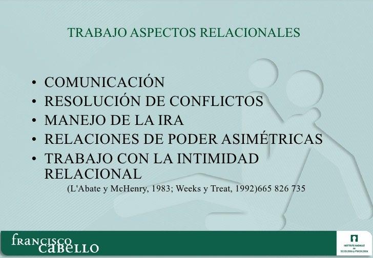 TRABAJO ASPECTOS RELACIONALES   <ul><li>COMUNICACIÓN  </li></ul><ul><li>RESOLUCIÓN DE CONFLICTOS </li></ul><ul><li>MANEJO ...