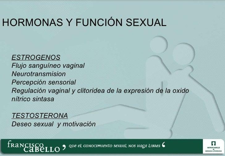 HORMONAS Y FUNCIÓN SEXUAL ESTROGENOS Flujo sanguíneo vaginal Neurotransmision Percepción sensorial Regulación vaginal y cl...
