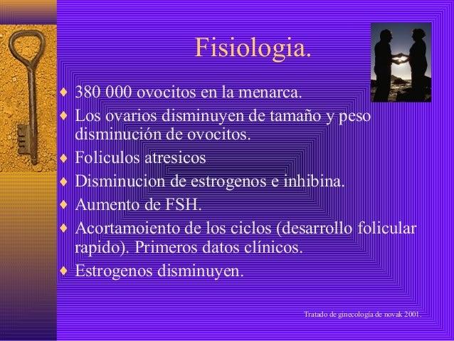 Fisiologia.♦ 380 000 ovocitos en la menarca.♦ Los ovarios disminuyen de tamaño y peso  disminución de ovocitos.♦ Foliculos...