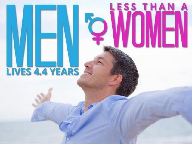 Men's Health Facts Slide 2