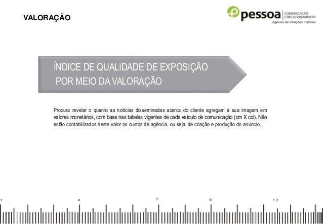 ÍNDICE DE QUALIDADE DE EXPOSIÇÃO POR MEIO DA VALORAÇÃO Procura revelar o quanto as notícias disseminadas acerca do cliente...
