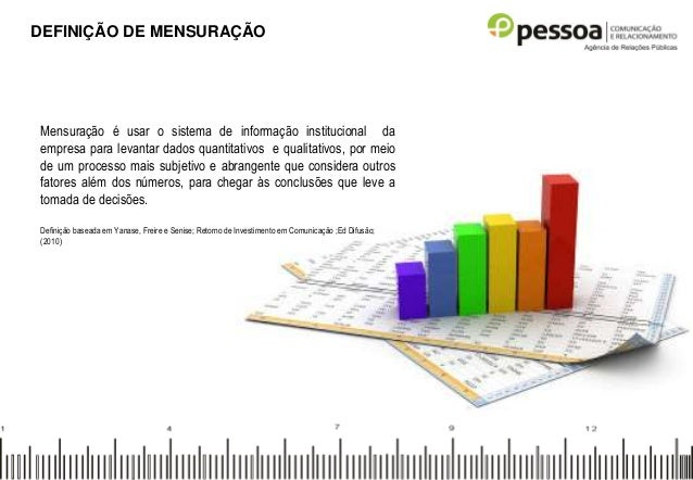 DEFINIÇÃO DE MENSURAÇÃO Mensuração é usar o sistema de informação institucional da empresa para levantar dados quantitativ...