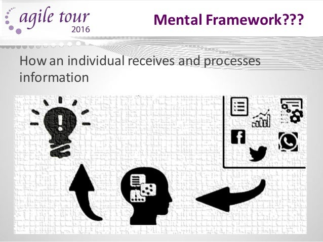 Agile Tour 2016 Chennai - Mental framework and why it is important by Preeth Pandalay Slide 2