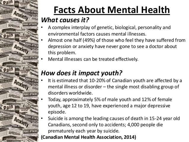 Mental Health 1: Human Behavior