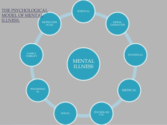 emerging technology in substance abuse mental health Emerging and current issues in the treatment of outside of mental health and substance abuse on medication assisted treatment of substance use.