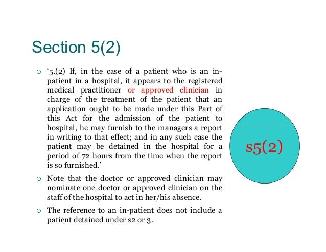 Section 5(2)   '5.(2) If, in the case of a patient who is an in-    patient in a hospital, it appears to the registered  ...