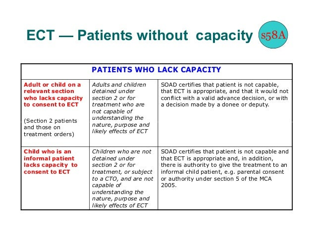 ECT — Patients without capacity                                                   s58A                      PATIENTS WHO L...