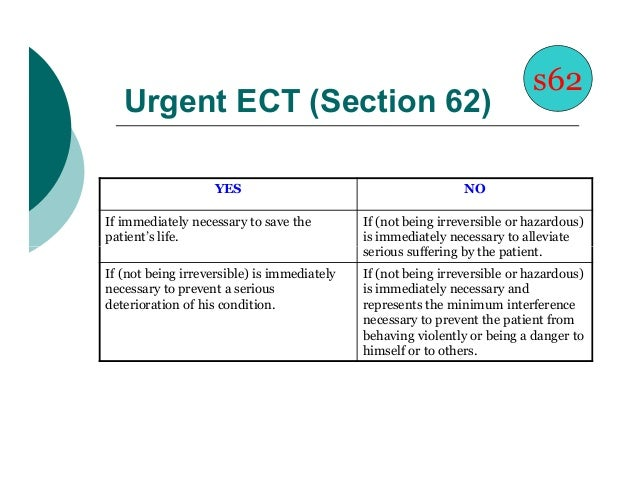 s62   Urgent ECT (Section 62)                   YES                                         NOIf immediately necessary to ...