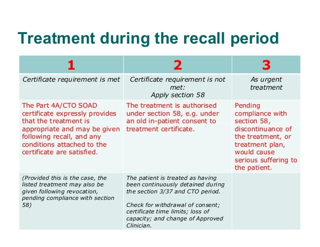 Treatment during the recall period              1                                  2                            3Certifica...
