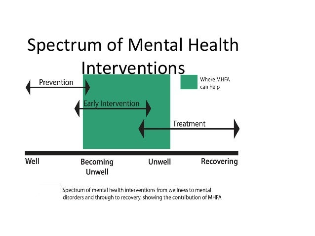 Image result for spectrum of interventions for mental health
