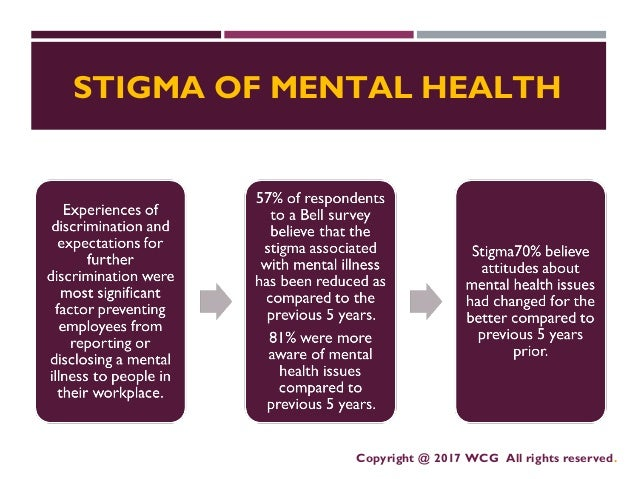 Mental Health And Psychosocial Disorders In The Workplace