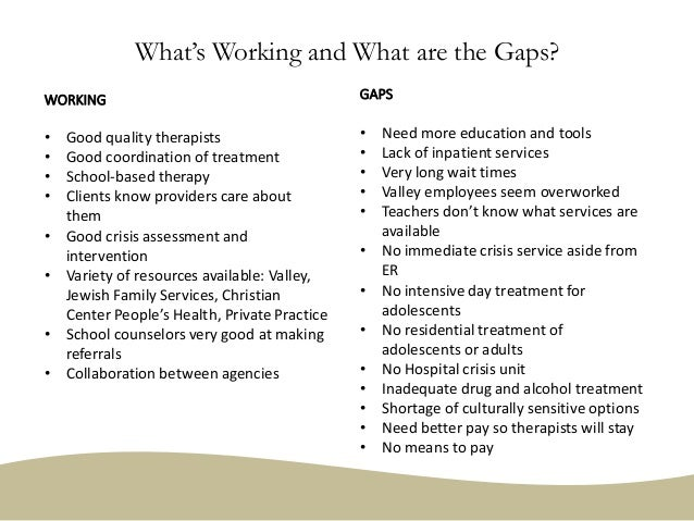 What's Working and What are the Gaps? GAPS • Need more education and tools • Lack of inpatient services • Very long wait t...