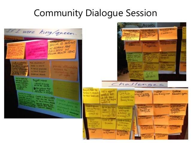Community Dialogue Session Assets
