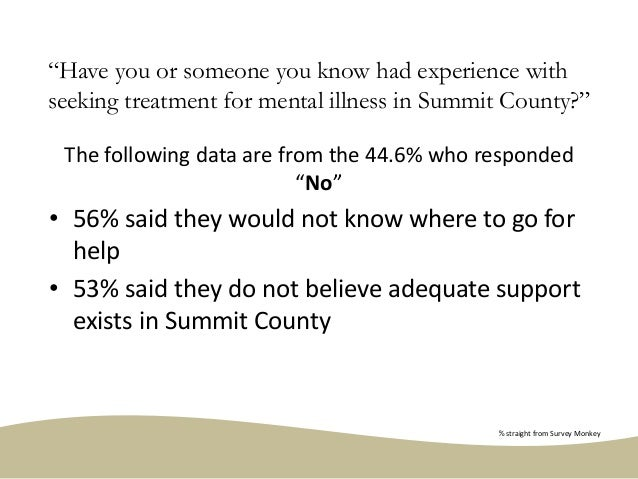 """The following data are from the 44.6% who responded """"No"""" • 56% said they would not know where to go for help • 53% said th..."""