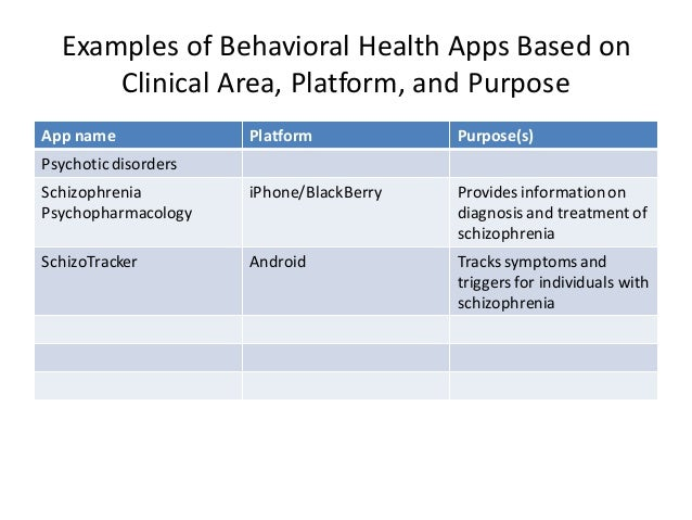 Examples of Behavioral Health Apps Based on Clinical Area, Platform, and Purpose App name Platform Purpose(s) Psychoticdis...