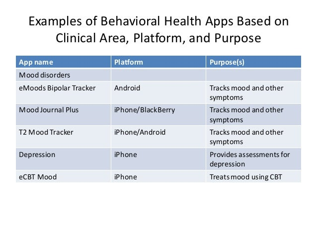 Examples of Behavioral Health Apps Based on Clinical Area, Platform, and Purpose App name Platform Purpose(s) Mood disorde...