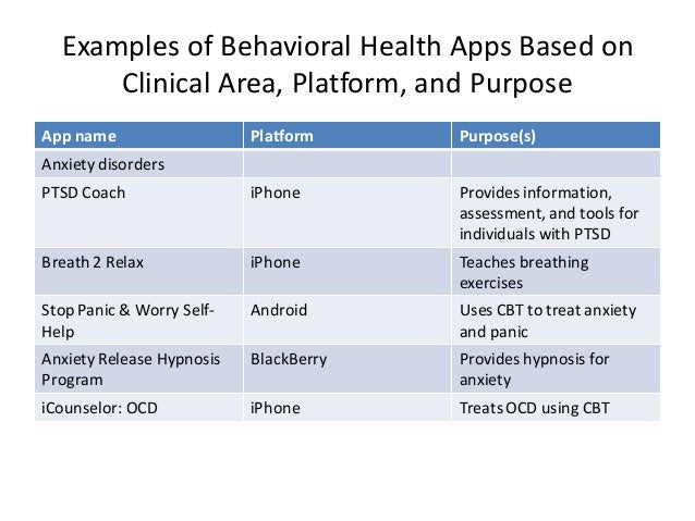Examples of Behavioral Health Apps Based on Clinical Area, Platform, and Purpose App name Platform Purpose(s) Anxiety diso...