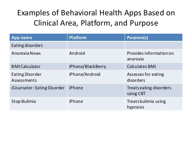 Examples of Behavioral Health Apps Based on Clinical Area, Platform, and Purpose App name Platform Purpose(s) Eatingdisord...
