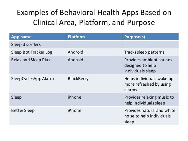 Examples of Behavioral Health Apps Based on Clinical Area, Platform, and Purpose App name Platform Purpose(s) Sleep disord...