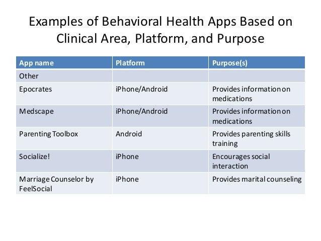 Examples of Behavioral Health Apps Based on Clinical Area, Platform, and Purpose App name Platform Purpose(s) Other Epocra...