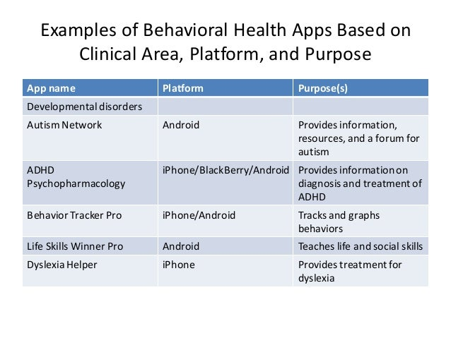Examples of Behavioral Health Apps Based on Clinical Area, Platform, and Purpose App name Platform Purpose(s) Developmenta...