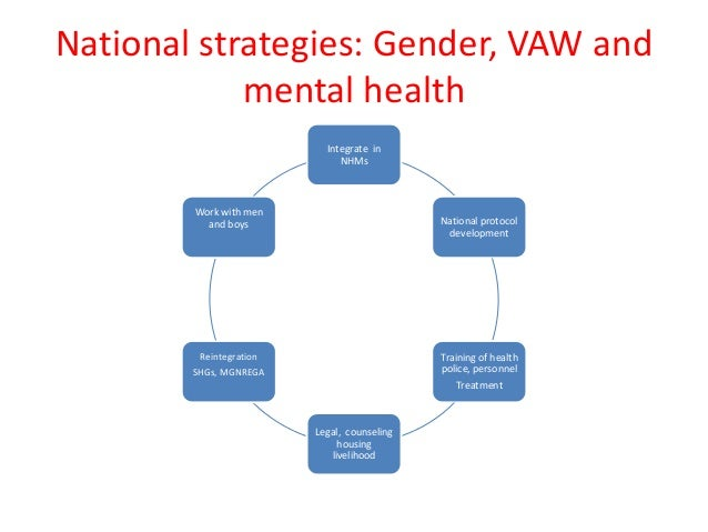 National strategies: Gender, VAW and mental health Integrate in NHMs National protocol development Training of health poli...