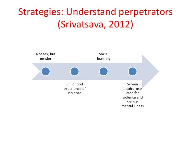 Strategies: Understand perpetrators (Srivatsava, 2012) Not sex, but gender Childhood experience of violence Social learnin...