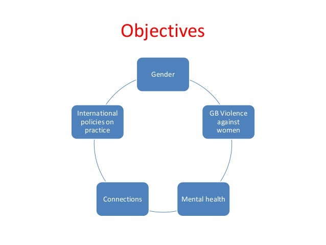 Objectives Gender GB Violence against women Mental healthConnections International policies on practice