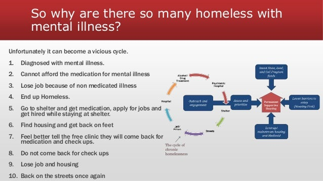 Mental Illness And The Homeless