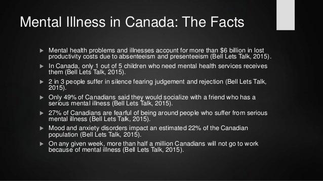 Mental Illness In Canada