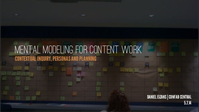 Mental Modeling For Content Work CONTEXTUAL INQUIRY, PERSONAS AND PLANNING DANIEL EIZANS   CONFAB CENTRAL 5.7.14