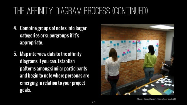 The Affinity Diagram Process  Continued