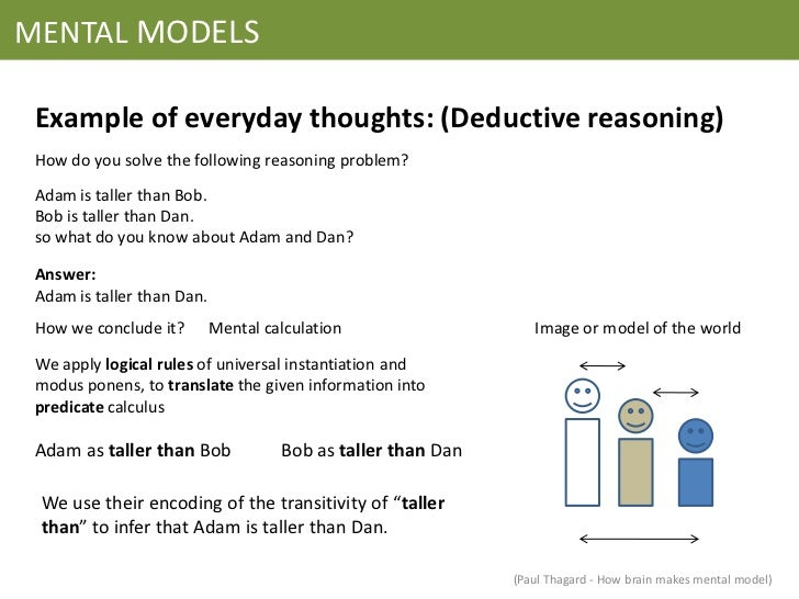 mental models essay Several approaches to automatically detecting students' mental models in  of  mental model detection is the need to assess how good an essay is with respect .
