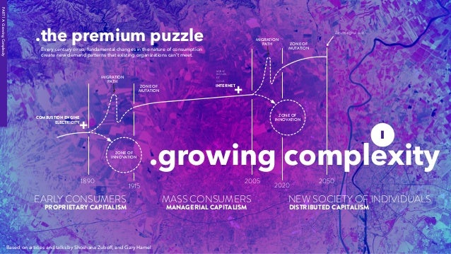 Mental Models and Organizations Amid Growing Complexity Slide 3
