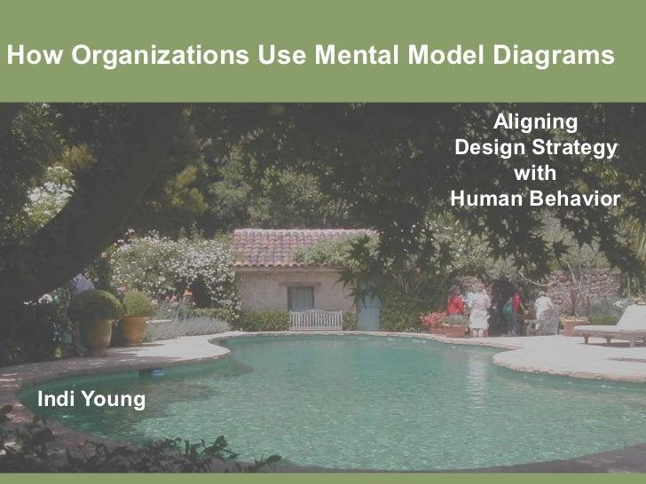How Organizations Use Mental Model Diagrams                                  Aligning                               Design...