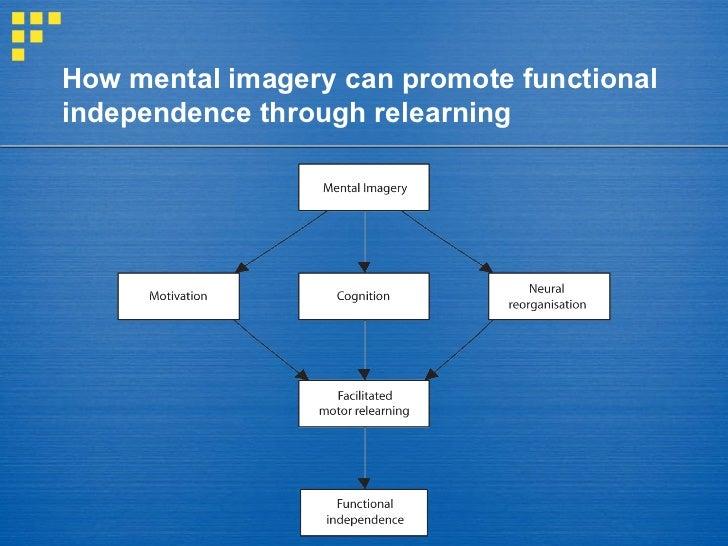 Mental-practice-in-OT-Stroke-LLL event-London region