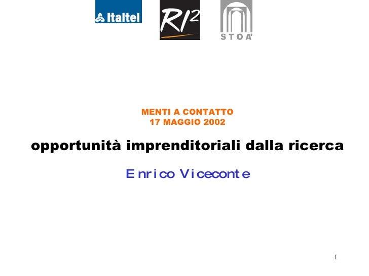 MENTI A CONTATTO 17 MAGGIO 2002 opportunità imprenditoriali dalla ricerca